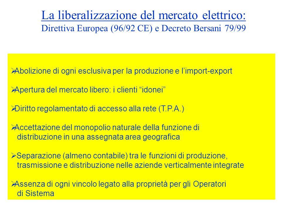 La liberalizzazione del mercato elettrico: Direttiva Europea (96/92 CE) e Decreto Bersani 79/99 Abolizione di ogni esclusiva per la produzione e limpo