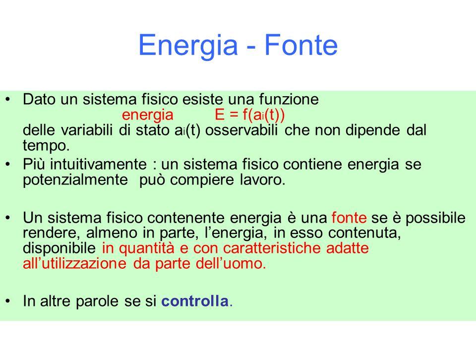 Energia - Fonte Dato un sistema fisico esiste una funzione energia E = f(a i (t)) delle variabili di stato a i (t) osservabili che non dipende dal tempo.