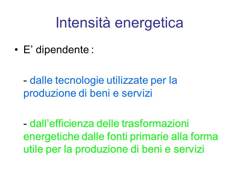 Intensità energetica E dipendente : - dalle tecnologie utilizzate per la produzione di beni e servizi - dallefficienza delle trasformazioni energetiche dalle fonti primarie alla forma utile per la produzione di beni e servizi