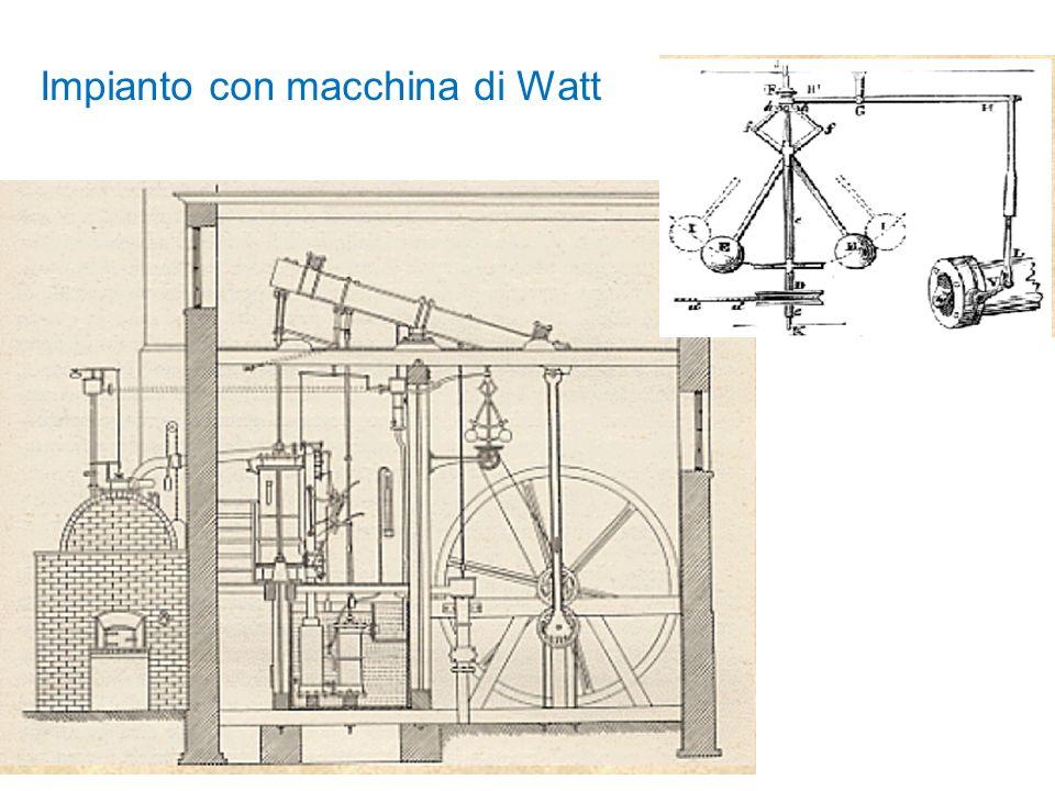 Impianto con macchina di Watt