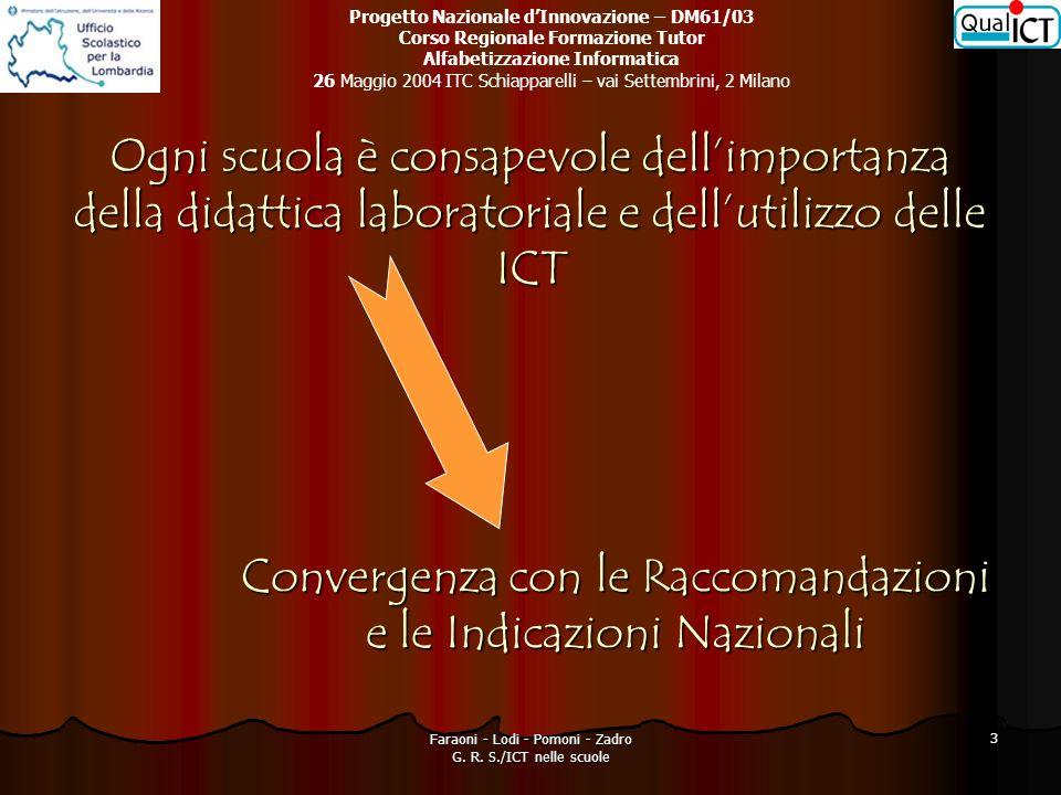 Faraoni - Lodi - Pomoni - Zadro G. R. S./ICT nelle scuole 3 Progetto Nazionale dInnovazione – DM61/03 Corso Regionale Formazione Tutor Alfabetizzazion