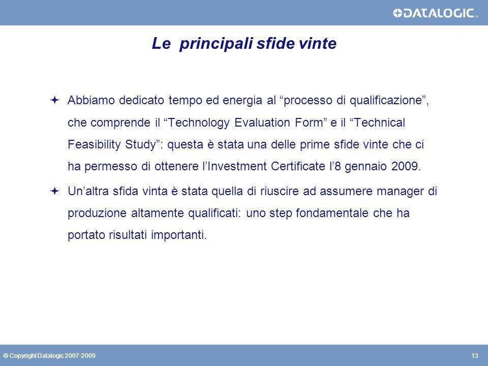 13© Copyright Datalogic 2007-200913© Copyright Datalogic 2007-2009 Le principali sfide vinte Abbiamo dedicato tempo ed energia al processo di qualific