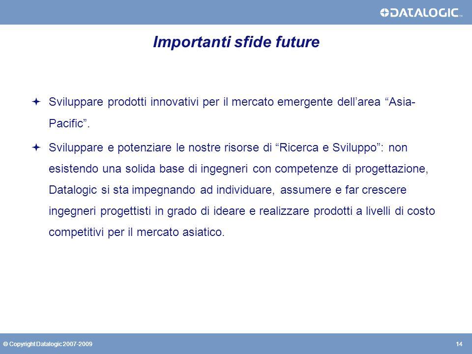 14© Copyright Datalogic 2007-200914© Copyright Datalogic 2007-2009 Importanti sfide future Sviluppare prodotti innovativi per il mercato emergente del