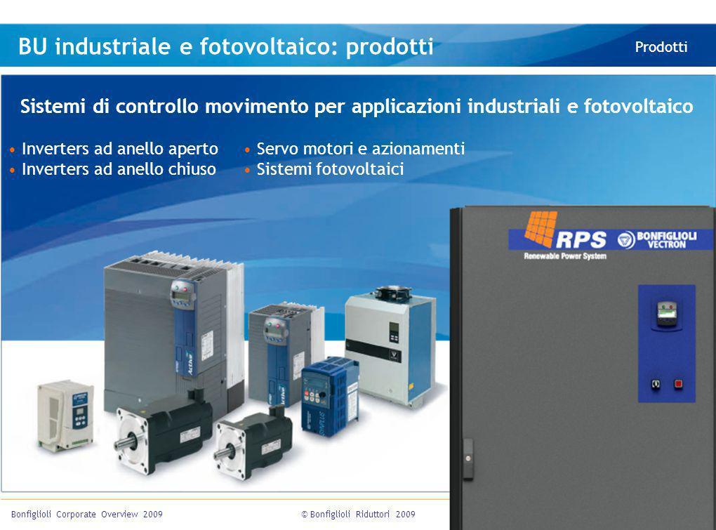 © Bonfiglioli Riduttori 2009Bonfiglioli Corporate Overview 2009 BU industriale e fotovoltaico: prodotti Prodotti Sistemi di controllo movimento per ap