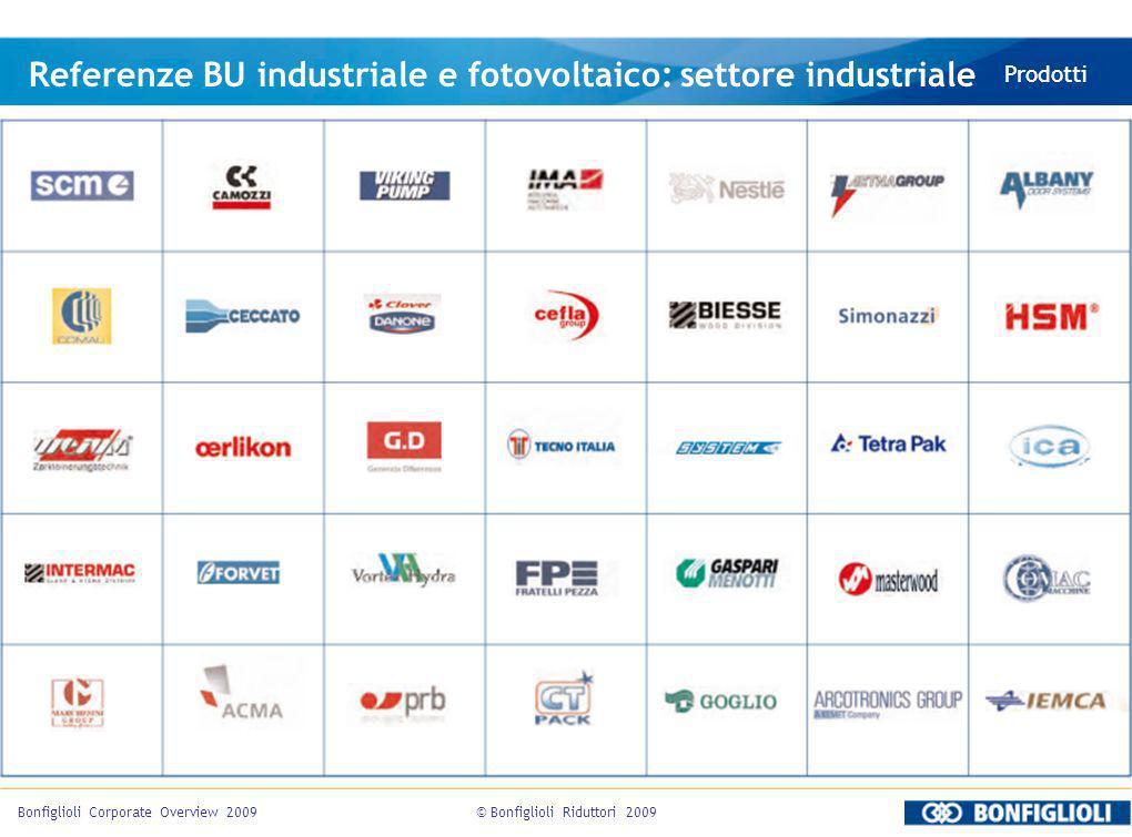© Bonfiglioli Riduttori 2009Bonfiglioli Corporate Overview 2009 Referenze BU industriale e fotovoltaico: settore industriale Prodotti