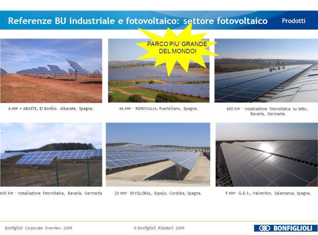 © Bonfiglioli Riduttori 2009Bonfiglioli Corporate Overview 2009 Referenze BU industriale e fotovoltaico: settore fotovoltaico Prodotti 6 MW ABASTE, El
