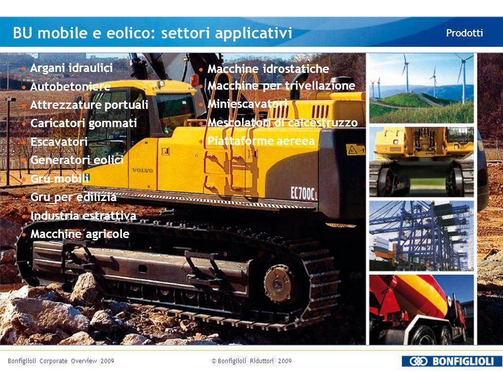 © Bonfiglioli Riduttori 2009Bonfiglioli Corporate Overview 2009 BU mobile e eolico: settori applicativi Prodotti Argani idraulici Autobetoniere Attrez