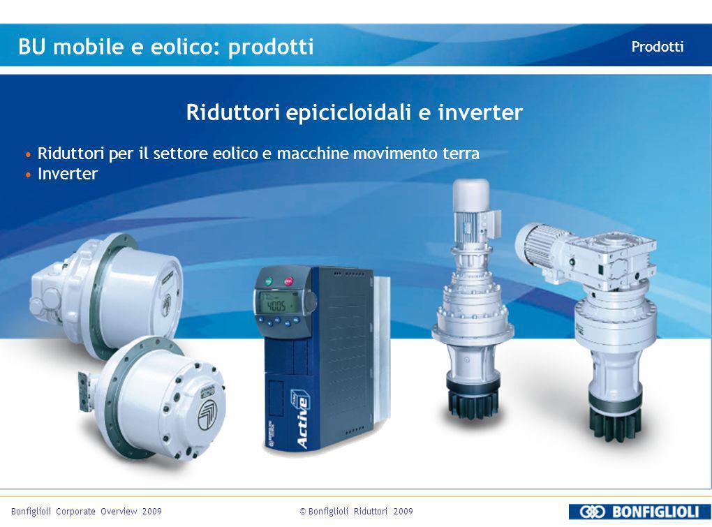 © Bonfiglioli Riduttori 2009Bonfiglioli Corporate Overview 2009 BU mobile e eolico: prodotti Prodotti Riduttori epicicloidali e inverter Riduttori per