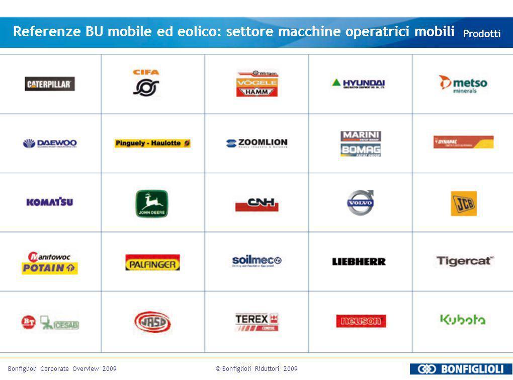 © Bonfiglioli Riduttori 2009Bonfiglioli Corporate Overview 2009 Referenze BU mobile ed eolico: settore macchine operatrici mobili Prodotti