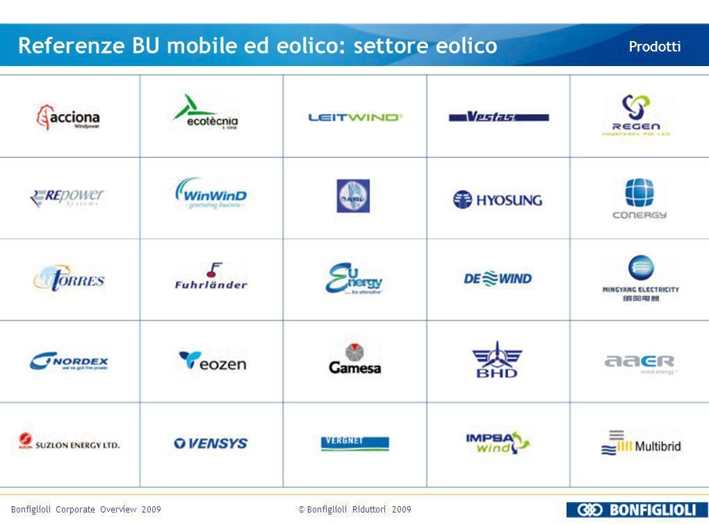 © Bonfiglioli Riduttori 2009Bonfiglioli Corporate Overview 2009 Referenze BU mobile ed eolico: settore eolico Prodotti