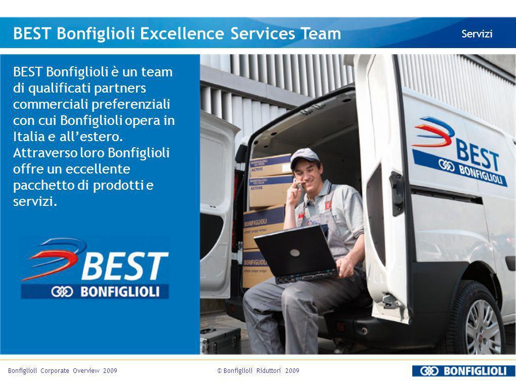 © Bonfiglioli Riduttori 2009Bonfiglioli Corporate Overview 2009 BEST Bonfiglioli Excellence Services Team Servizi BEST Bonfiglioli è un team di qualificati partners commerciali preferenziali con cui Bonfiglioli opera in Italia e allestero.