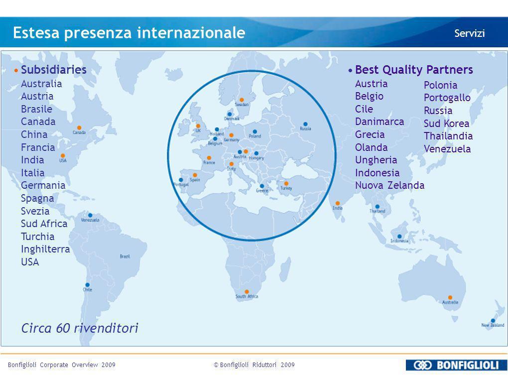 © Bonfiglioli Riduttori 2009Bonfiglioli Corporate Overview 2009 Estesa presenza internazionale Servizi Subsidiaries Australia Austria Brasile Canada C