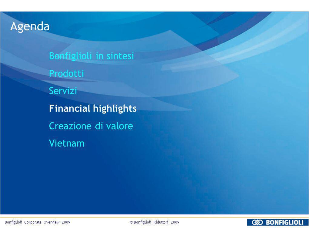 © Bonfiglioli Riduttori 2009Bonfiglioli Corporate Overview 2009 Agenda Bonfiglioli in sintesi Prodotti Servizi Financial highlights Creazione di valore Vietnam
