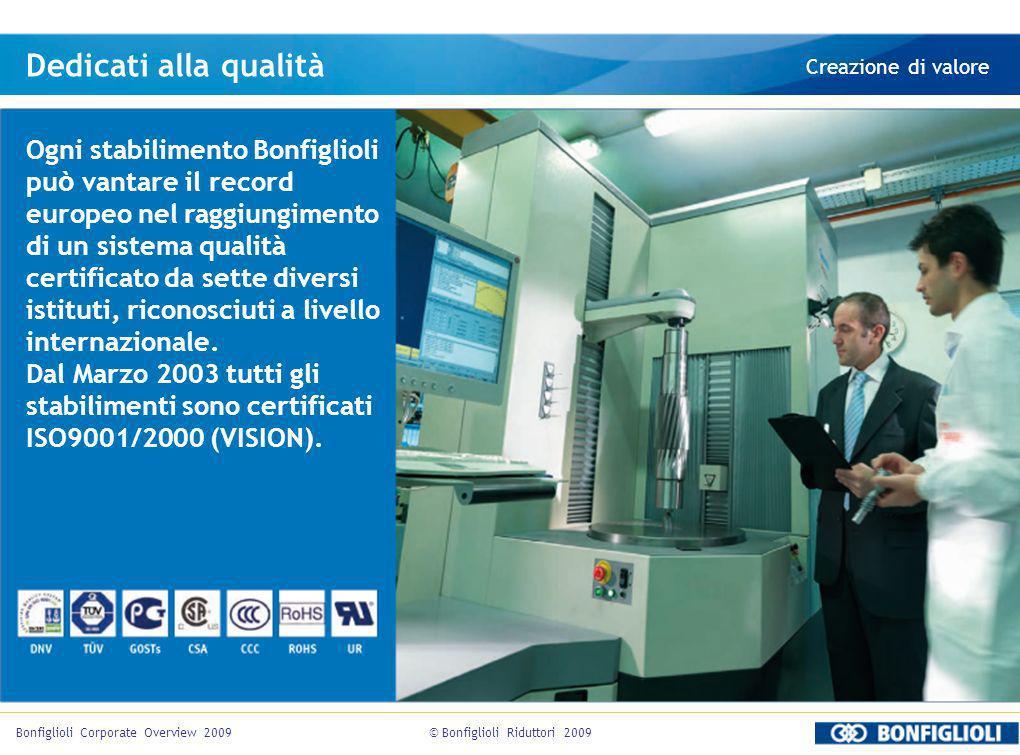 © Bonfiglioli Riduttori 2009Bonfiglioli Corporate Overview 2009 Dedicati alla qualità Creazione di valore Ogni stabilimento Bonfiglioli pu ò vantare i