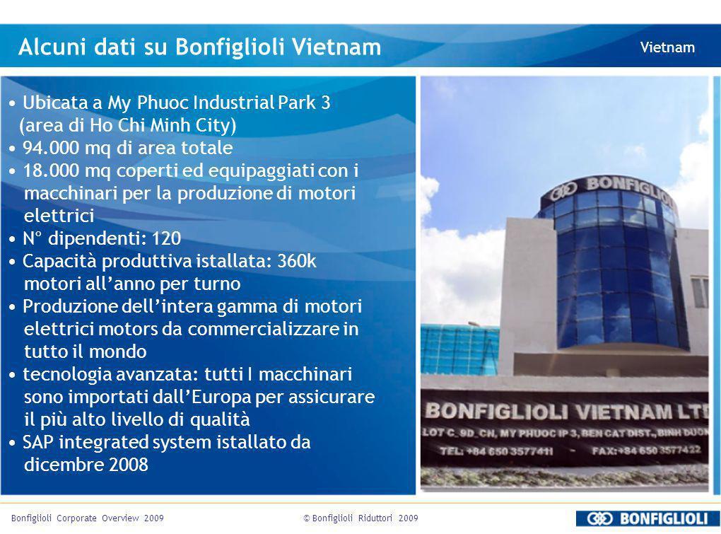 © Bonfiglioli Riduttori 2009Bonfiglioli Corporate Overview 2009 Alcuni dati su Bonfiglioli Vietnam Vietnam Ubicata a My Phuoc Industrial Park 3 (area