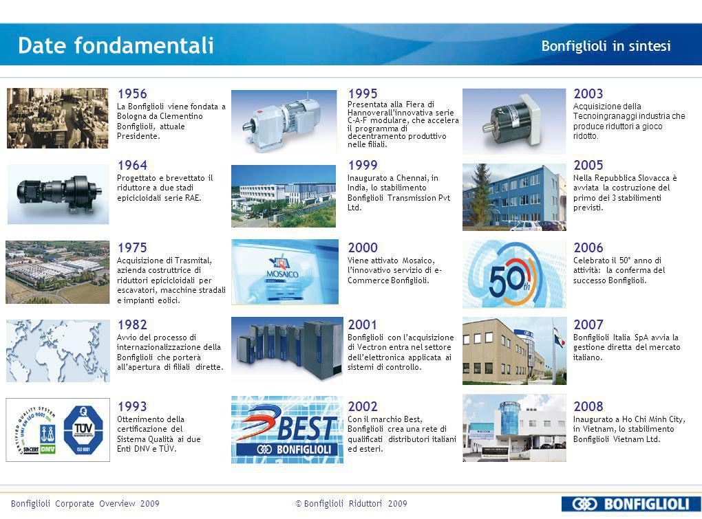 © Bonfiglioli Riduttori 2009Bonfiglioli Corporate Overview 2009 Date fondamentali Bonfiglioli in sintesi 1956 La Bonfiglioli viene fondata a Bologna da Clementino Bonfiglioli, attuale Presidente.