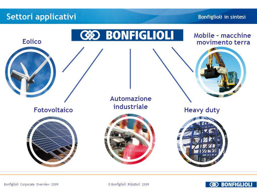 © Bonfiglioli Riduttori 2009Bonfiglioli Corporate Overview 2009 Settori applicativi Bonfiglioli in sintesi Eolico Fotovoltaico Automazione industriale