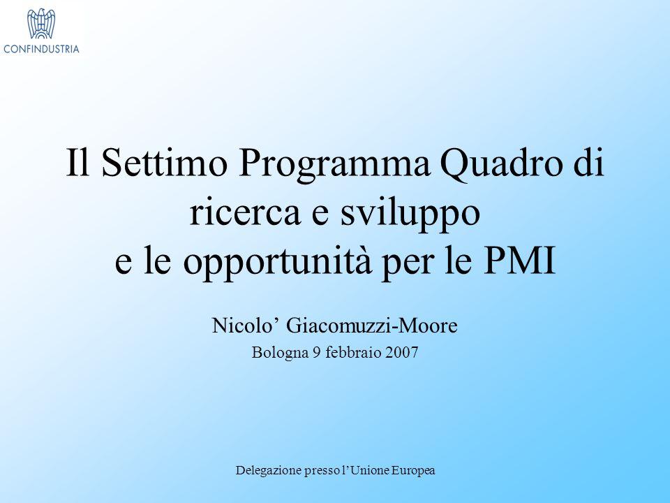 Delegazione presso lUnione Europea Il Settimo Programma Quadro di ricerca e sviluppo e le opportunità per le PMI Nicolo Giacomuzzi-Moore Bologna 9 febbraio 2007