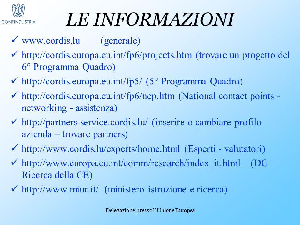 Delegazione presso lUnione Europea LE INFORMAZIONI www.cordis.lu (generale) http://cordis.europa.eu.int/fp6/projects.htm (trovare un progetto del 6° Programma Quadro) http://cordis.europa.eu.int/fp5/ (5° Programma Quadro) http://cordis.europa.eu.int/fp6/ncp.htm (National contact points - networking - assistenza) http://partners-service.cordis.lu/ (inserire o cambiare profilo azienda – trovare partners) http://www.cordis.lu/experts/home.html (Esperti - valutatori) http://www.europa.eu.int/comm/research/index_it.html (DG Ricerca della CE) http://www.miur.it/ (ministero istruzione e ricerca)