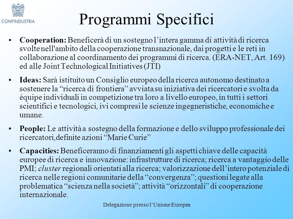 Delegazione presso lUnione Europea Programmi Specifici Cooperation: Beneficerà di un sostegno lintera gamma di attività di ricerca svolte nell ambito della cooperazione transnazionale, dai progetti e le reti in collaborazione al coordinamento dei programmi di ricerca.