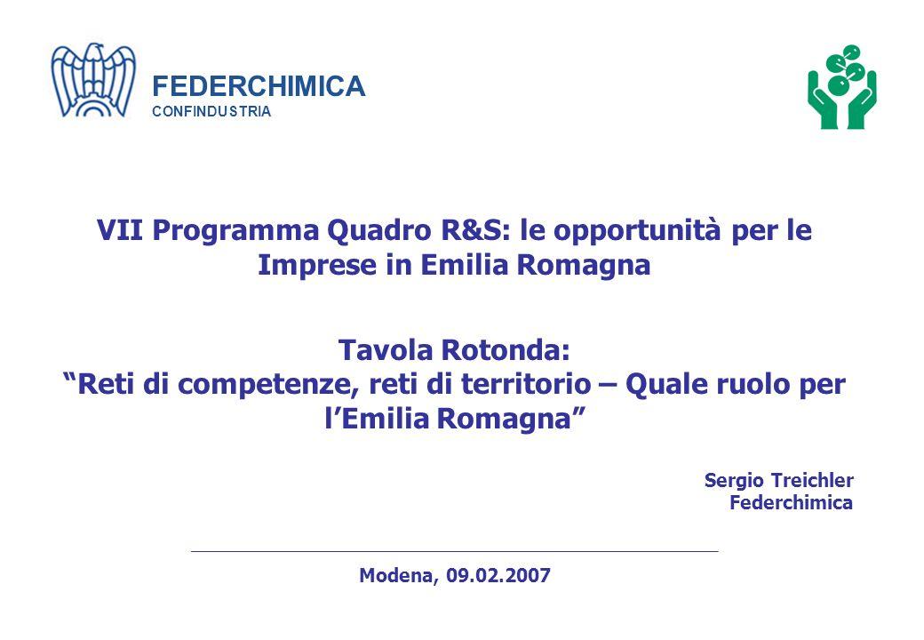 FEDERCHIMICA CONFINDUSTRIA VII Programma Quadro R&S: le opportunità per le Imprese in Emilia Romagna Tavola Rotonda: Reti di competenze, reti di territorio – Quale ruolo per lEmilia Romagna Sergio Treichler Federchimica _____________________________________________________________________________ Modena, 09.02.2007