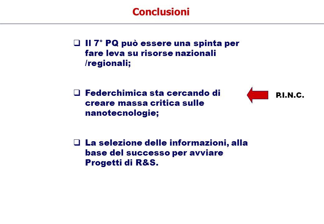 Conclusioni Il 7° PQ può essere una spinta per fare leva su risorse nazionali /regionali; Federchimica sta cercando di creare massa critica sulle nanotecnologie; La selezione delle informazioni, alla base del successo per avviare Progetti di R&S.