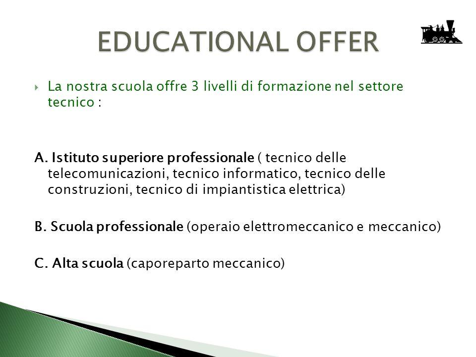 La nostra scuola offre 3 livelli di formazione nel settore tecnico : A. Istituto superiore professionale ( tecnico delle telecomunicazioni, tecnico in