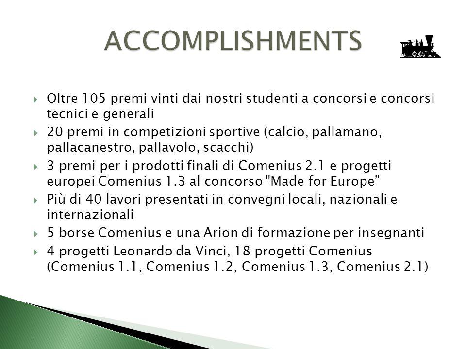 Oltre 105 premi vinti dai nostri studenti a concorsi e concorsi tecnici e generali 20 premi in competizioni sportive (calcio, pallamano, pallacanestro