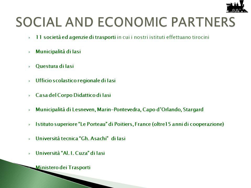 11 società ed agenzie di trasporti in cui i nostri istituti effettuano tirocini Municipalità di Iasi Questura di Iasi Ufficio scolastico regionale di