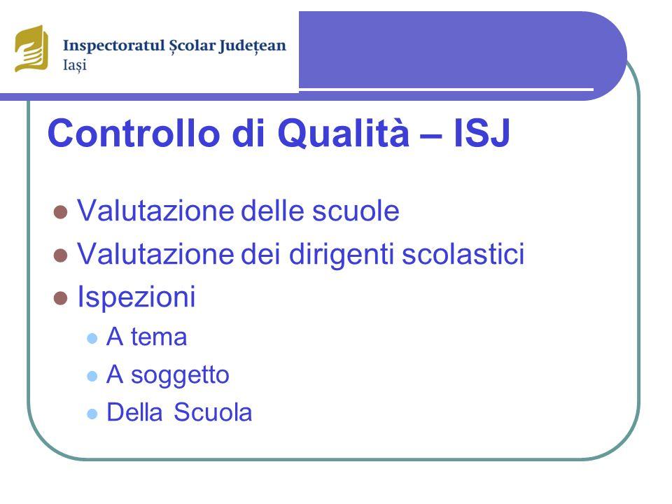Controllo di Qualità – ISJ Valutazione delle scuole Valutazione dei dirigenti scolastici Ispezioni A tema A soggetto Della Scuola