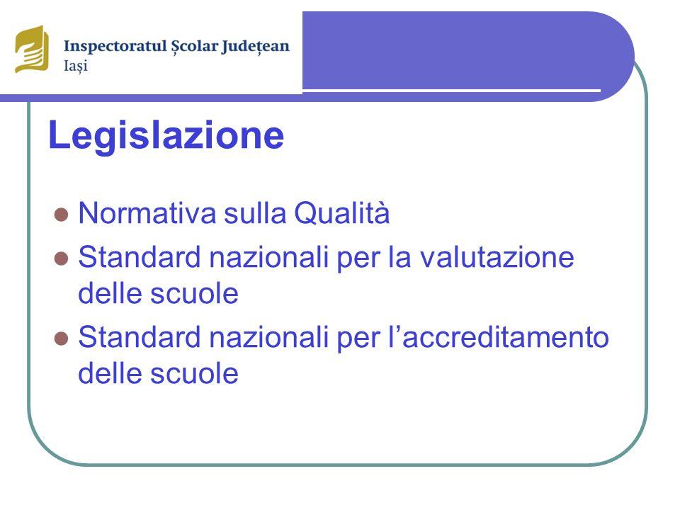 Legislazione Normativa sulla Qualità Standard nazionali per la valutazione delle scuole Standard nazionali per laccreditamento delle scuole