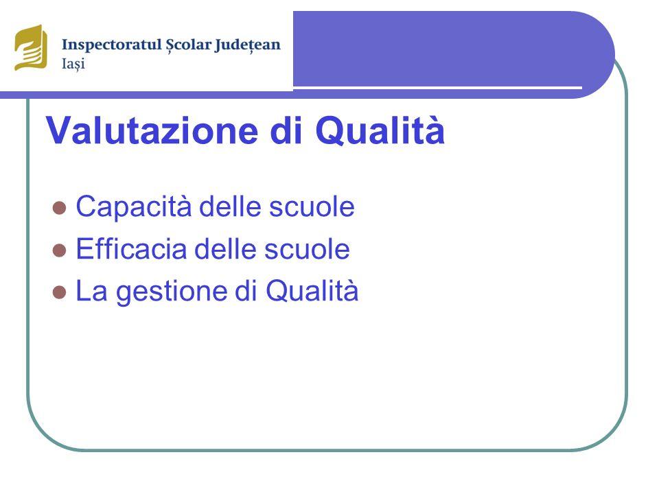 Valutazione di Qualità Capacità delle scuole Efficacia delle scuole La gestione di Qualità