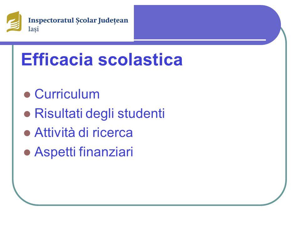 Efficacia scolastica Curriculum Risultati degli studenti Attività di ricerca Aspetti finanziari