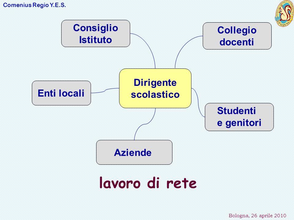 Dirigente scolastico Consiglio Istituto Collegio docenti Aziende Enti locali Comenius Regio Y.E.S.