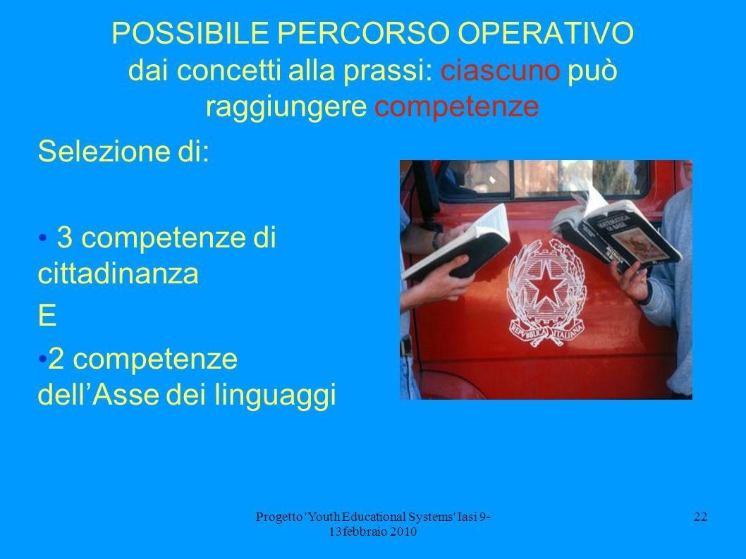 Progetto Youth Educational Systems Iasi 9- 13febbraio 2010 22 POSSIBILE PERCORSO OPERATIVO dai concetti alla prassi: ciascuno può raggiungere competenze Selezione di: 3 competenze di cittadinanza E 2 competenze dellAsse dei linguaggi