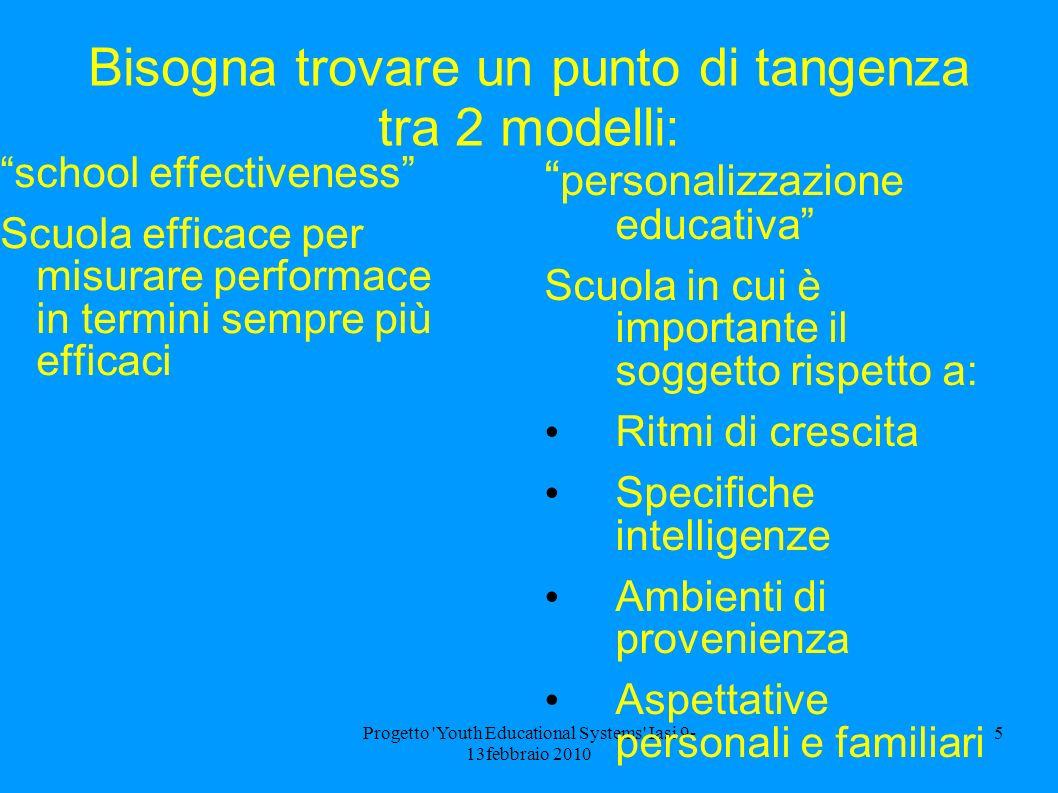 Progetto 'Youth Educational Systems' Iasi 9- 13febbraio 2010 5 Bisogna trovare un punto di tangenza tra 2 modelli: school effectiveness Scuola efficac