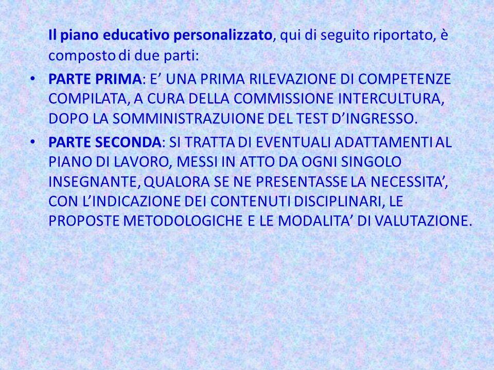 Il piano educativo personalizzato, qui di seguito riportato, è composto di due parti: PARTE PRIMA: E UNA PRIMA RILEVAZIONE DI COMPETENZE COMPILATA, A