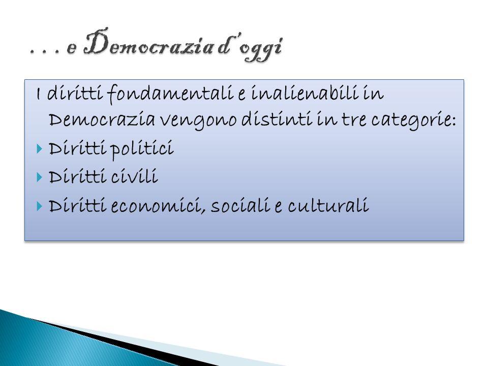 I diritti fondamentali e inalienabili in Democrazia vengono distinti in tre categorie: Diritti politici Diritti civili Diritti economici, sociali e culturali I diritti fondamentali e inalienabili in Democrazia vengono distinti in tre categorie: Diritti politici Diritti civili Diritti economici, sociali e culturali