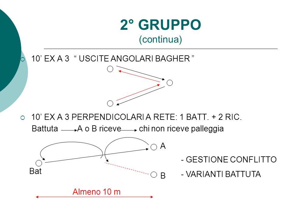 2° GRUPPO (continua) 10 EX A 3 USCITE ANGOLARI BAGHER 10 EX A 3 PERPENDICOLARI A RETE: 1 BATT. + 2 RIC. Battuta A o B riceve chi non riceve palleggia