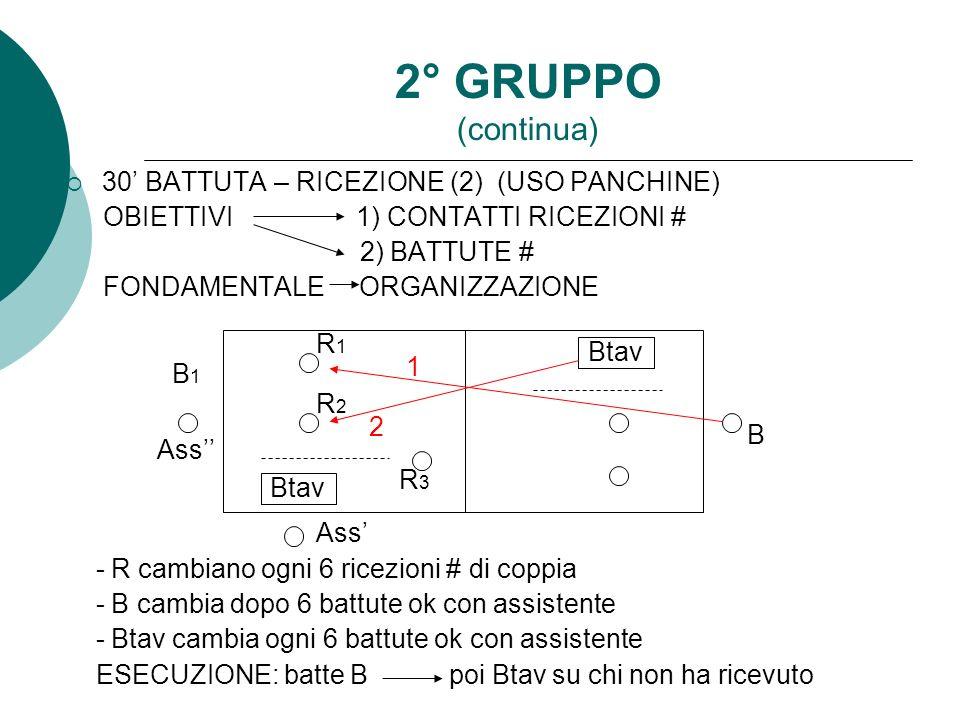 2° GRUPPO (continua) 30 BATTUTA – RICEZIONE (2) (USO PANCHINE) OBIETTIVI 1) CONTATTI RICEZIONI # 2) BATTUTE # FONDAMENTALE ORGANIZZAZIONE - R cambiano