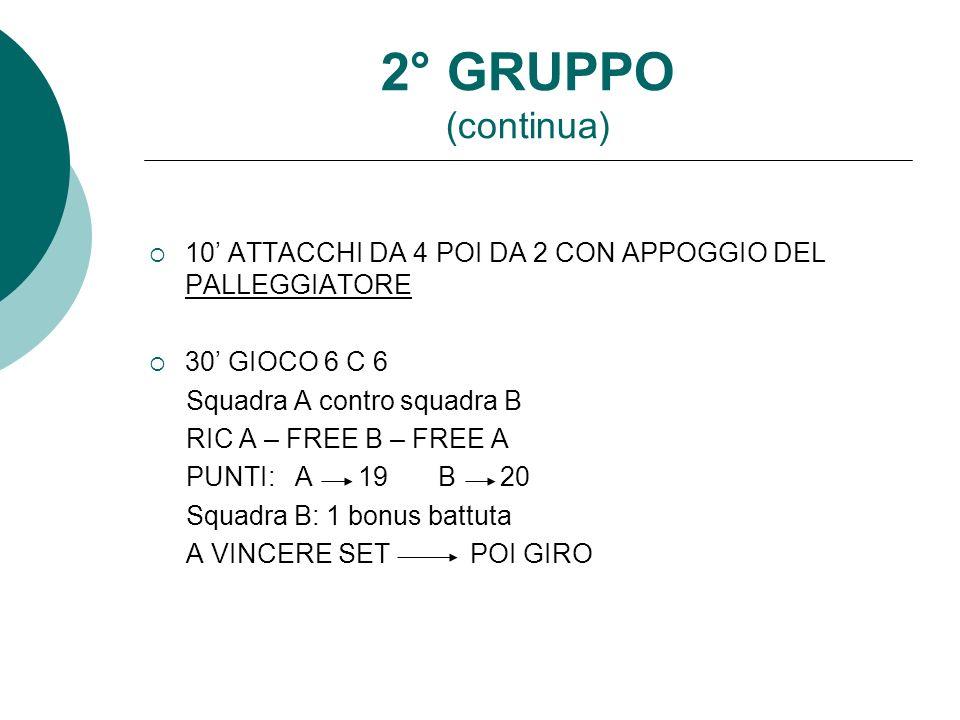 2° GRUPPO (continua) 10 ATTACCHI DA 4 POI DA 2 CON APPOGGIO DEL PALLEGGIATORE 30 GIOCO 6 C 6 Squadra A contro squadra B RIC A – FREE B – FREE A PUNTI: