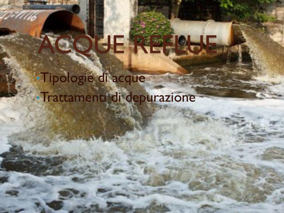 ACQUE REFLUE Tipologie di acque Trattamenti di depurazione