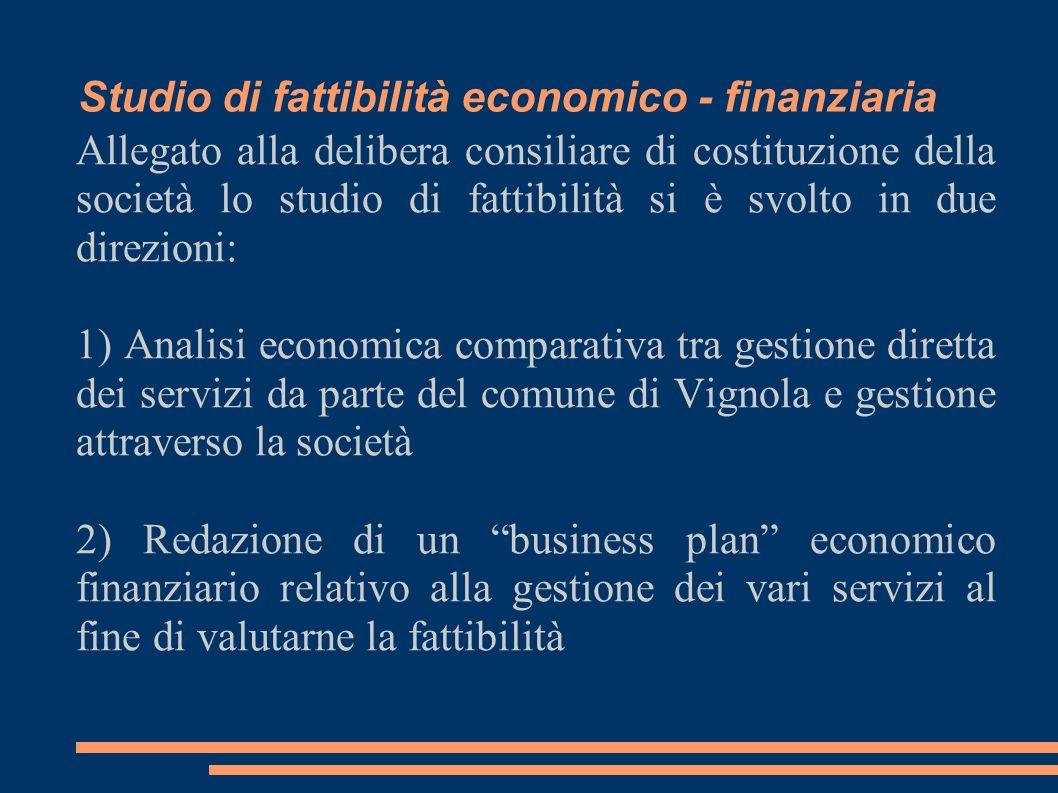 Studio di fattibilità economico - finanziaria Allegato alla delibera consiliare di costituzione della società lo studio di fattibilità si è svolto in