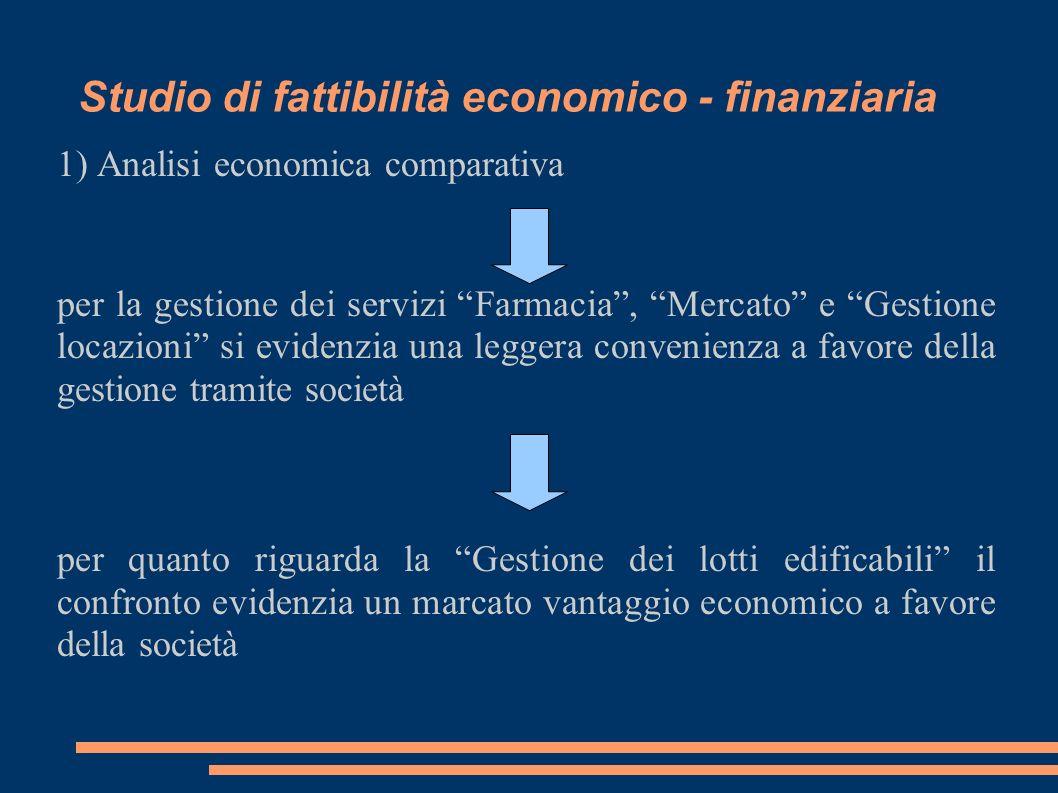 Studio di fattibilità economico - finanziaria 1) Analisi economica comparativa per la gestione dei servizi Farmacia, Mercato e Gestione locazioni si e