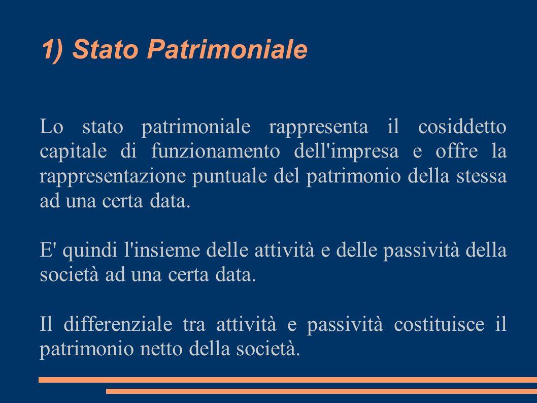 1) Stato Patrimoniale Lo stato patrimoniale rappresenta il cosiddetto capitale di funzionamento dell'impresa e offre la rappresentazione puntuale del