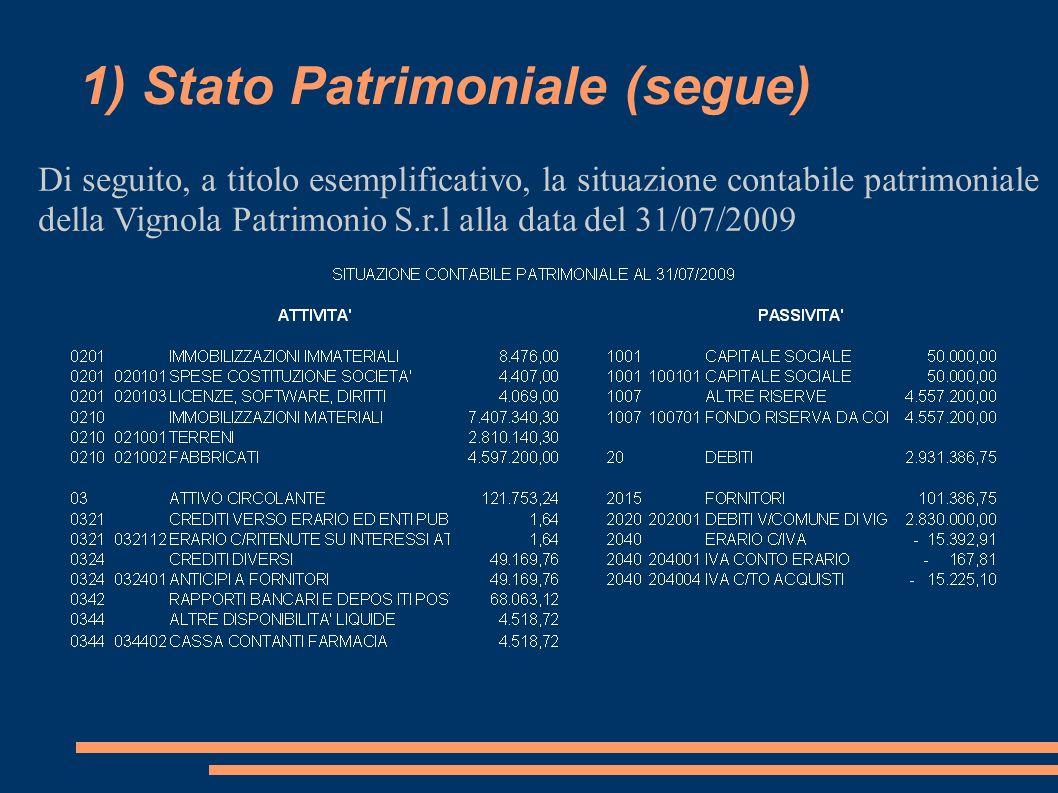 1) Stato Patrimoniale (segue) Di seguito, a titolo esemplificativo, la situazione contabile patrimoniale della Vignola Patrimonio S.r.l alla data del 31/07/2009