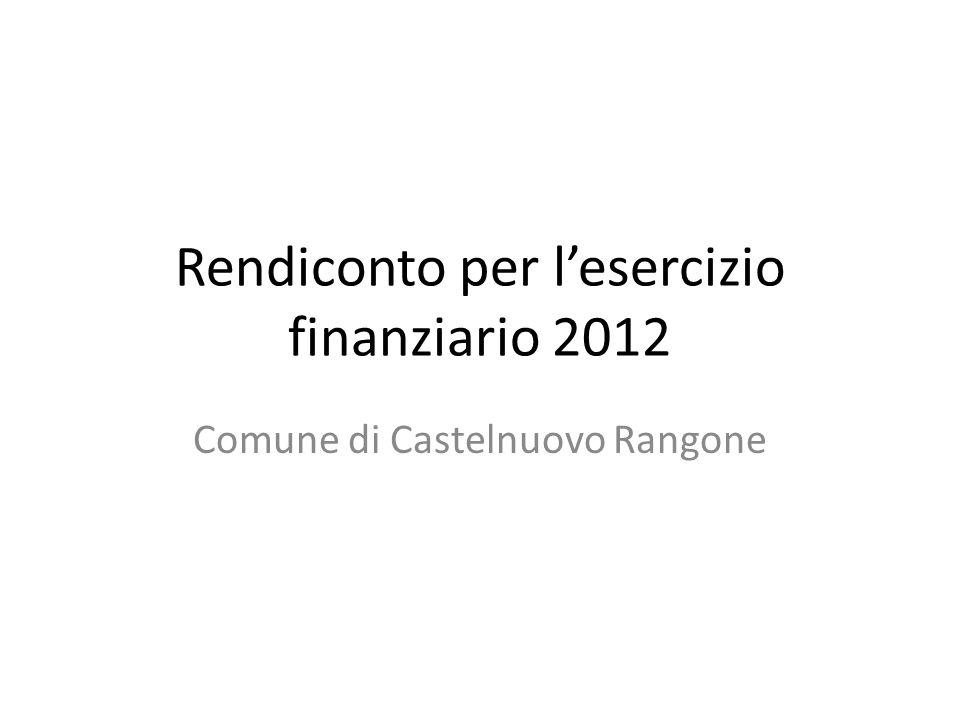 Rendiconto per lesercizio finanziario 2012 Comune di Castelnuovo Rangone