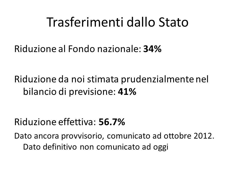 Trasferimenti dallo Stato Riduzione al Fondo nazionale: 34% Riduzione da noi stimata prudenzialmente nel bilancio di previsione: 41% Riduzione effettiva: 56.7% Dato ancora provvisorio, comunicato ad ottobre 2012.