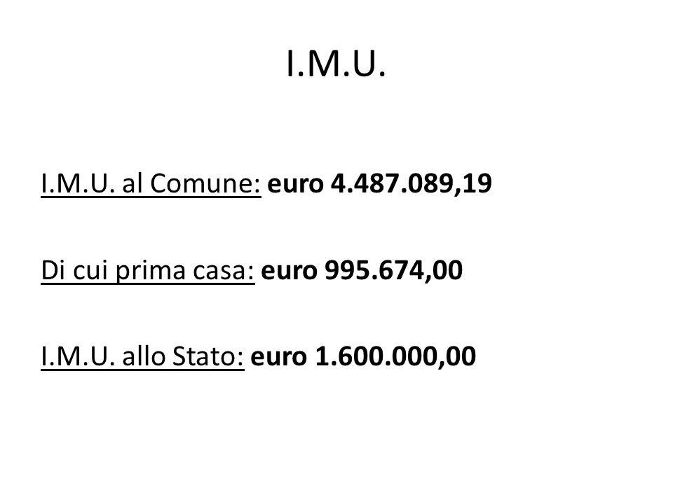 I.M.U. I.M.U. al Comune: euro 4.487.089,19 Di cui prima casa: euro 995.674,00 I.M.U.