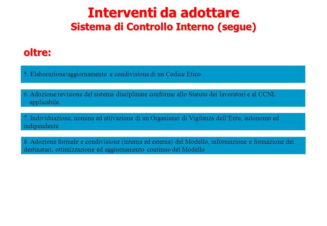 oltre: 5. Elaborazione/aggiornamento e condivisione di un Codice Etico 6. Adozione/revisione del sistema disciplinare conforme allo Statuto dei lavora